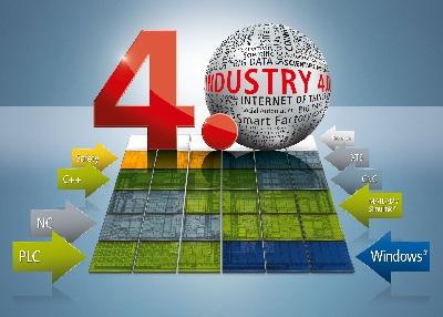 工业 4.0