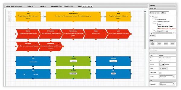 过程设计 Process Designer